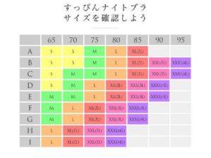 すっぴんナイトブラサイズ表